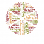 word cloud in the shape of a circle featuring words such as justice, gender, stereotypes, etc.